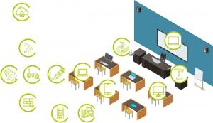 digitales klassenzimmer mit komponenten
